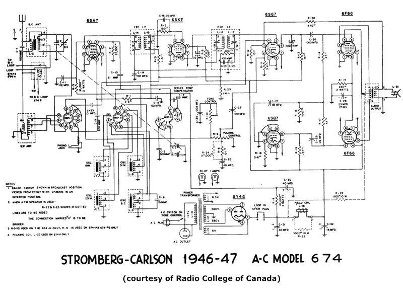 stromberg carlson 1946 7